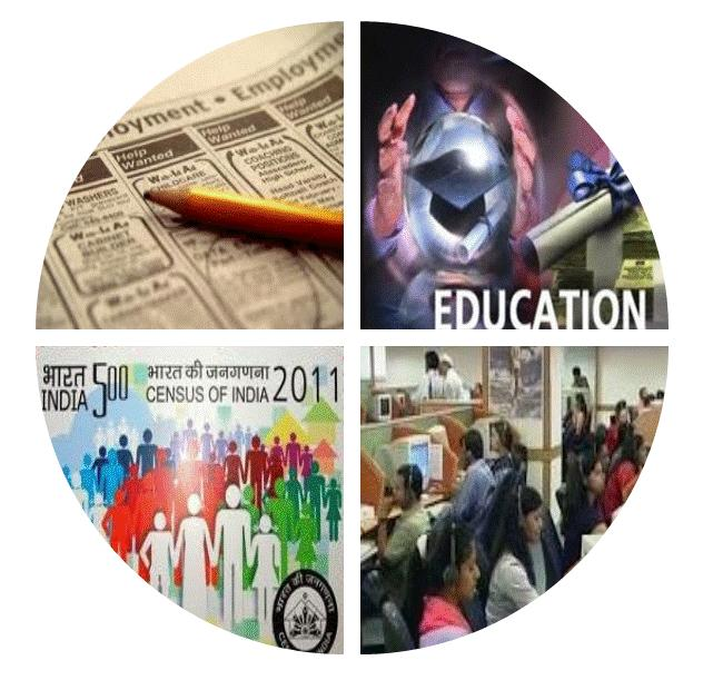 socio economics problems in india What is meant by socio economic issues youtubesynonym  issues affect the society and businesses definition 'social economics' problems socio economic problems in india innovative institute.